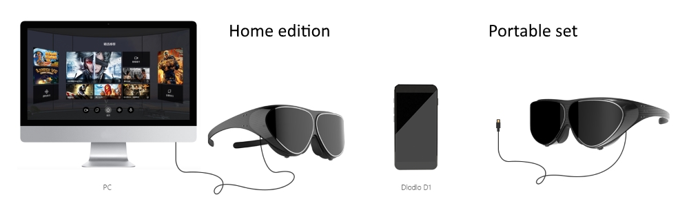 Dlodlo V1 VR Glasses D1