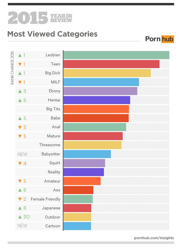 Ethnic gay sex dating porn