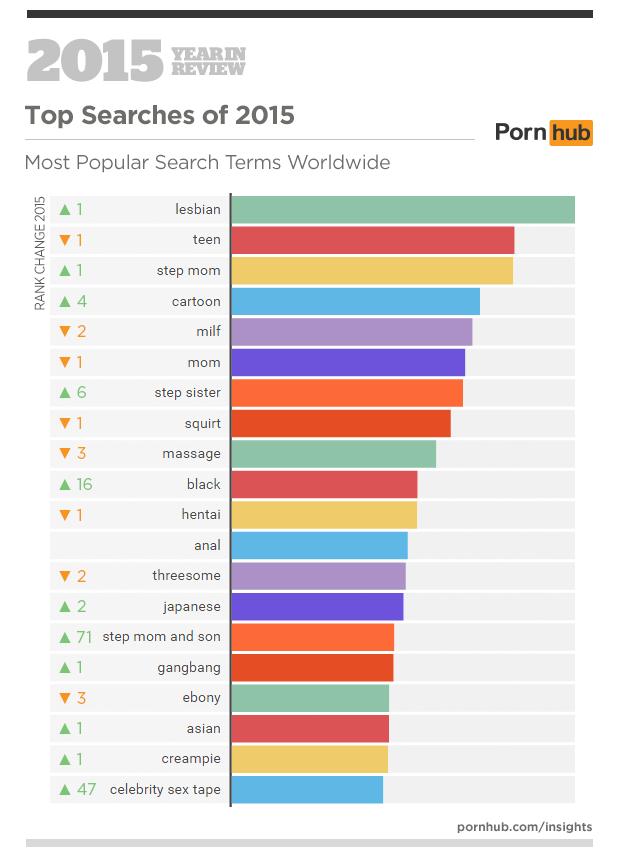 free crazy lesbian porn